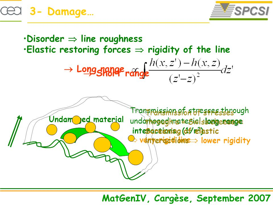 Disorder line roughness Elastic restoring forces rigidity of the line Undamaged material Transmission of stresses through long range undamaged material :long range interactions (1/r 2 ) very rigid line 3- Damage… Transmission of stresses through a « Swiss cheese »: Screening of elastic interactions lower rigidity Long range Short range MatGenIV, Cargèse, September 2007