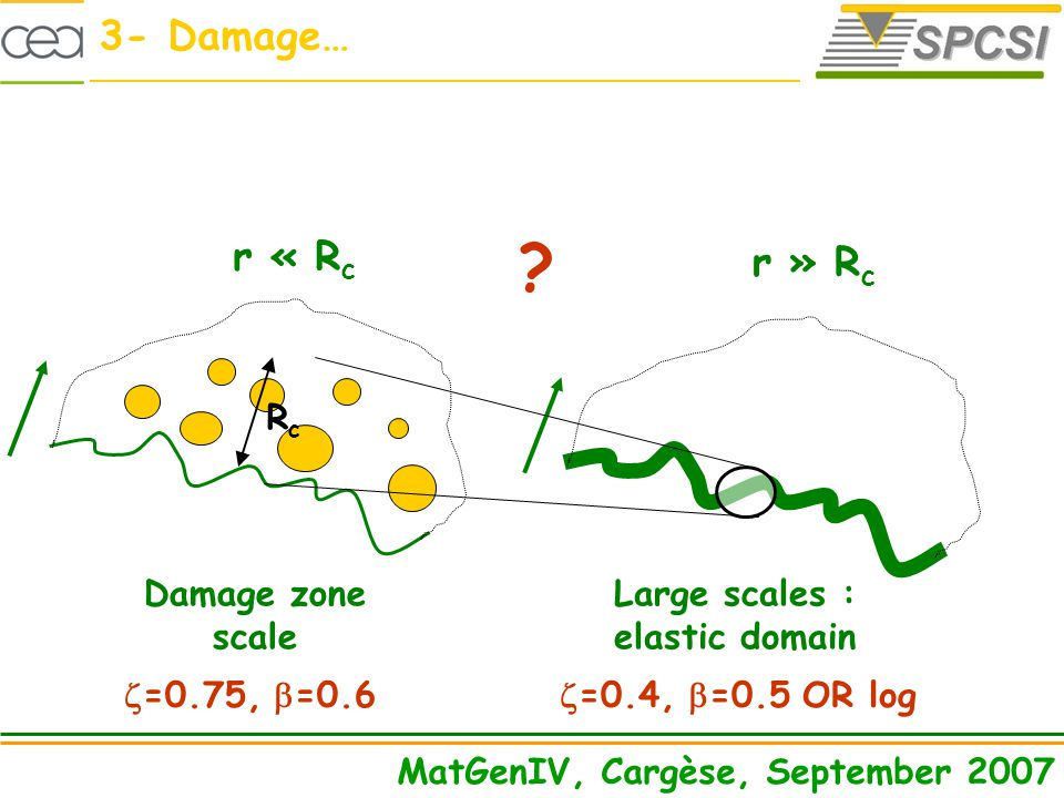 3- Damage… r « R c r » R c RcRc Damage zone scale Large scales : elastic domain MatGenIV, Cargèse, September 2007 =0.75, =0.6 =0.4, =0.5 OR log ?