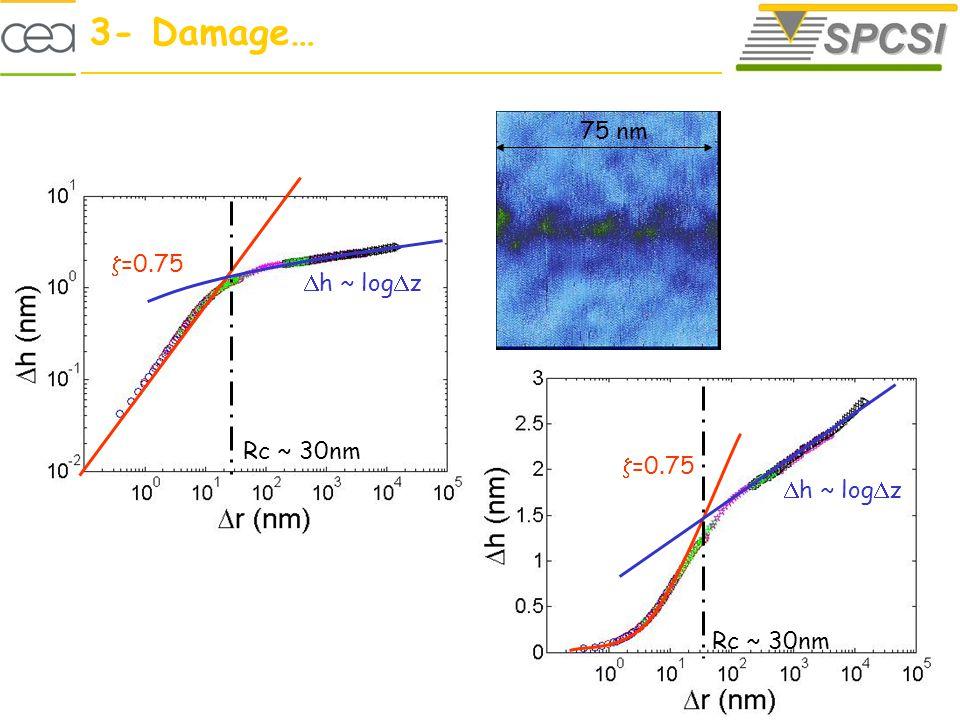 =0.75 h ~ log z =0.75 h ~ log z Rc ~ 30nm 75 nm 3- Damage…