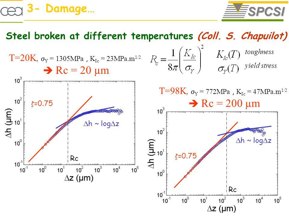 Steel broken at different temperatures (Coll. S.