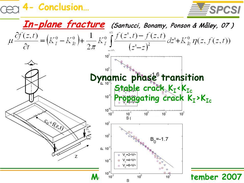 4- Conclusion… MatGenIV, Cargèse, September 2007 z c 0 +f(z,t) 0 +Vt (Santucci, Bonamy, Ponson & Måløy, 07 ) In-plane fracture Dynamic phase transition Stable crack K I <K Ic Propagating crack K I >K Ic