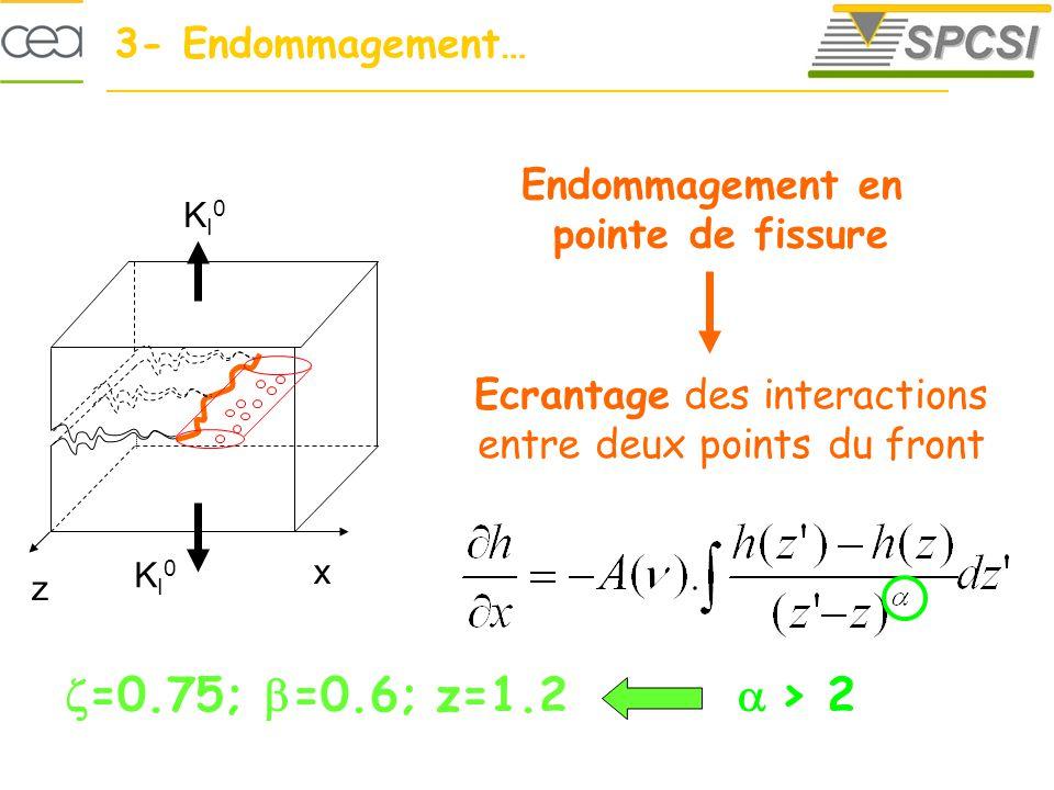 z x Endommagement en pointe de fissure Ecrantage des interactions entre deux points du front KI0KI0 KI0KI0 3- Endommagement… > 2 =0.75; =0.6; z=1.2