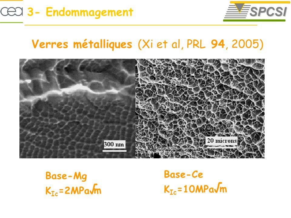 3- Endommagement Verres métalliques (Xi et al, PRL 94, 2005) Base-Ce K Ic =10MPa m Base-Mg K Ic =2MPa m