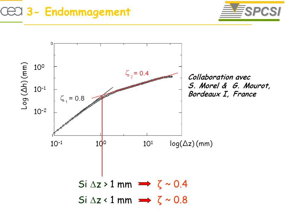 Si z > 1 mm ζ ~ 0.4 Si z < 1 mm ζ ~ 0.8 Collaboration avec S.