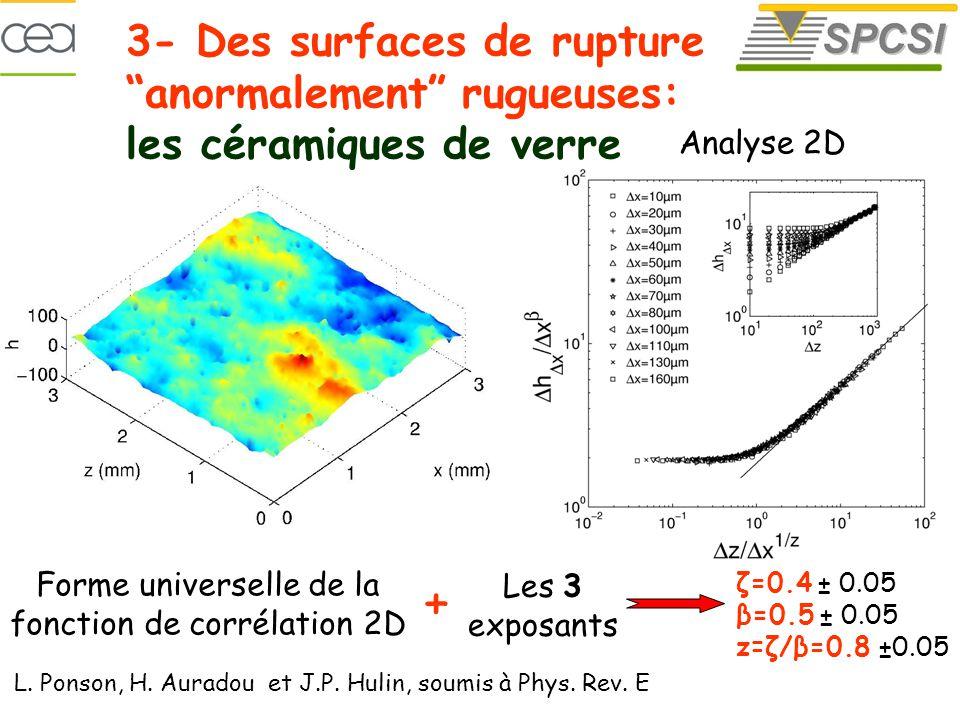 3- Des surfaces de rupture anormalement rugueuses: les céramiques de verre ζ=0.4 ± 0.05 β=0.5 ± 0.05 z=ζ/β=0.8 ±0.05 L.