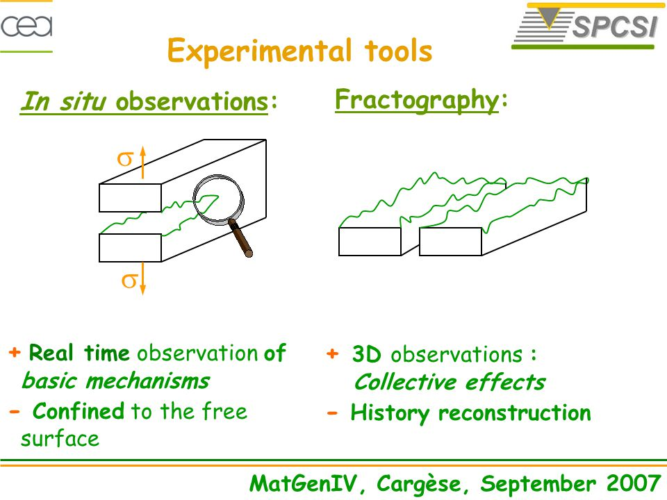Fractography: + 3D observations : Collective effects - History reconstruction In situ observations: + Real time observation of basic mechanisms - Confined to the free surface Experimental tools MatGenIV, Cargèse, September 2007