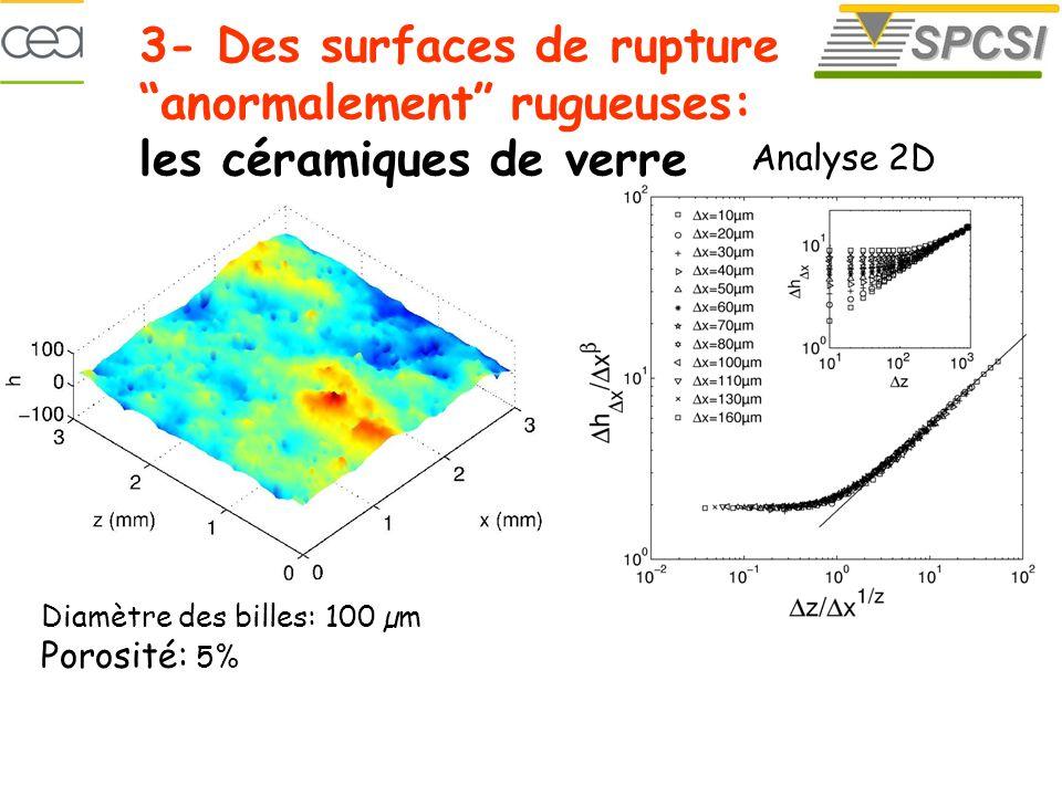 3- Des surfaces de rupture anormalement rugueuses: les céramiques de verre Diamètre des billes: 100 µm Porosité: 5% Analyse 2D