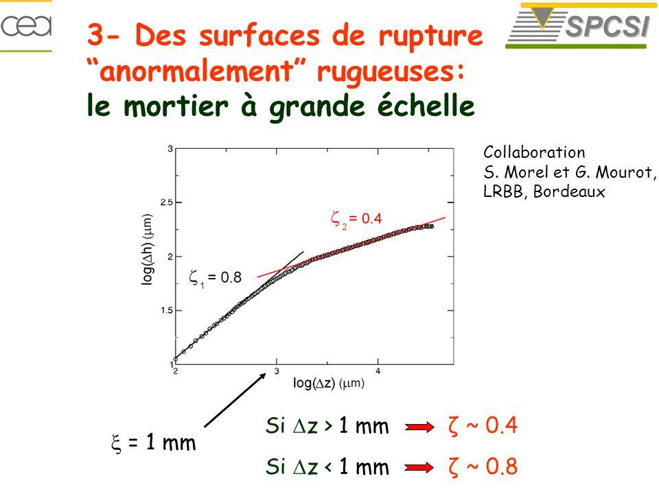 = 1 mm 3- Des surfaces de rupture anormalement rugueuses: le mortier à grande échelle Si z > 1 mm ζ ~ 0.4 Si z < 1 mm ζ ~ 0.8 Collaboration S.