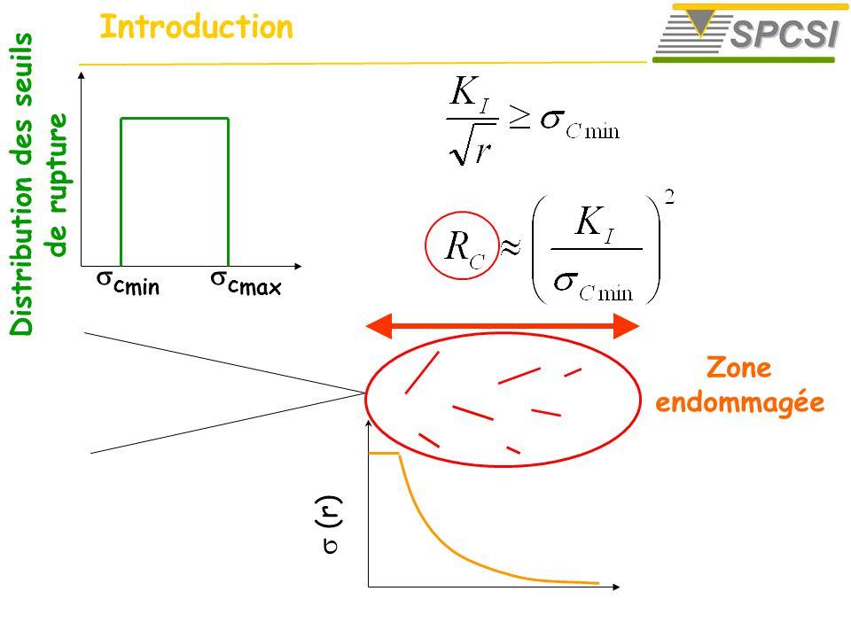 (r) Zone endommagée Introduction c min c max Distribution des seuils de rupture