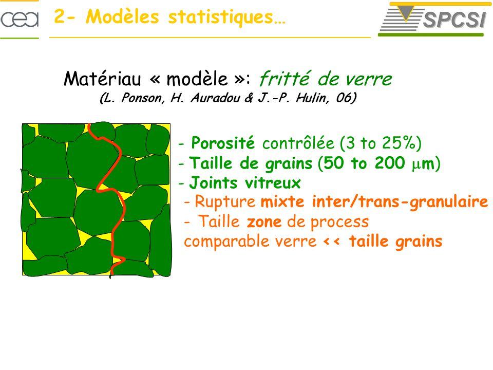 Matériau « modèle »: fritté de verre (L. Ponson, H.