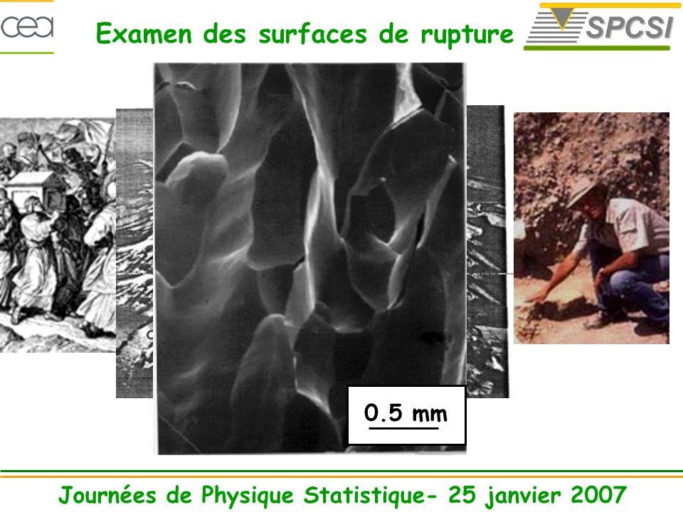 Journées de Physique Statistique- 25 janvier 2007 Examen des surfaces de rupture Johnson et Holloway (1968) 0.5 mm