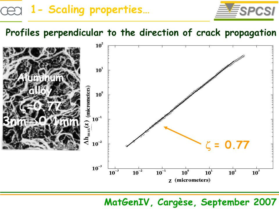 Aluminum alloy =0.77 3nm 0.1mm 1- Scaling properties… = 0.77 z h max (z) Profiles perpendicular to the direction of crack propagation MatGenIV, Cargèse, September 2007