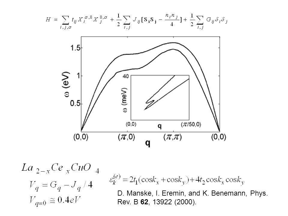 D. Manske, I. Eremin, and K. Benemann, Phys. Rev. B 62, 13922 (2000).