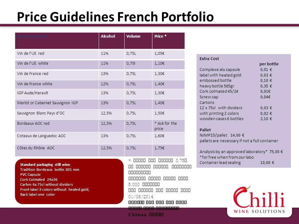 Price Guidelines French Portfolio * Price per bottle 0,75 l, ex cellar France, standard packaging Minimum order still wine bottles The prices are valid till 01/08/2014 Please ask for our full price list inclusive Château wines .