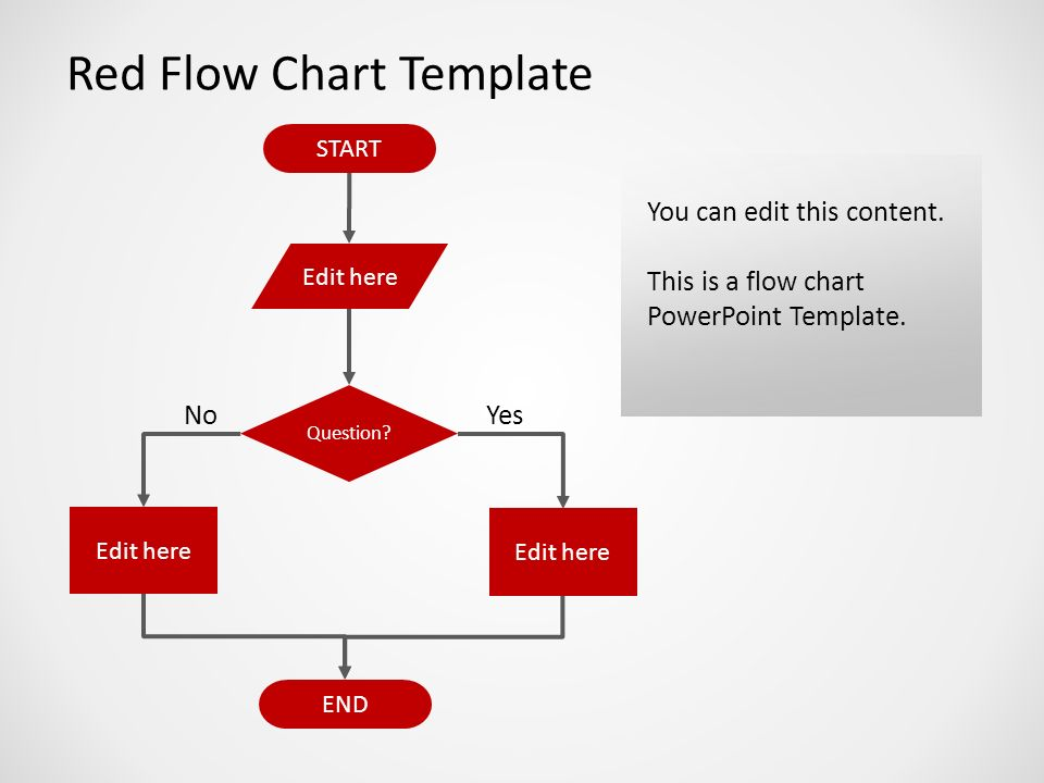 wendy balmer - test- red flow chart template - ppt download, Presentation templates