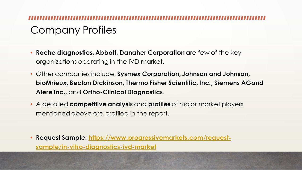Report on In Vitro Diagnostics (IVD) Market Opportunity Analysis ...