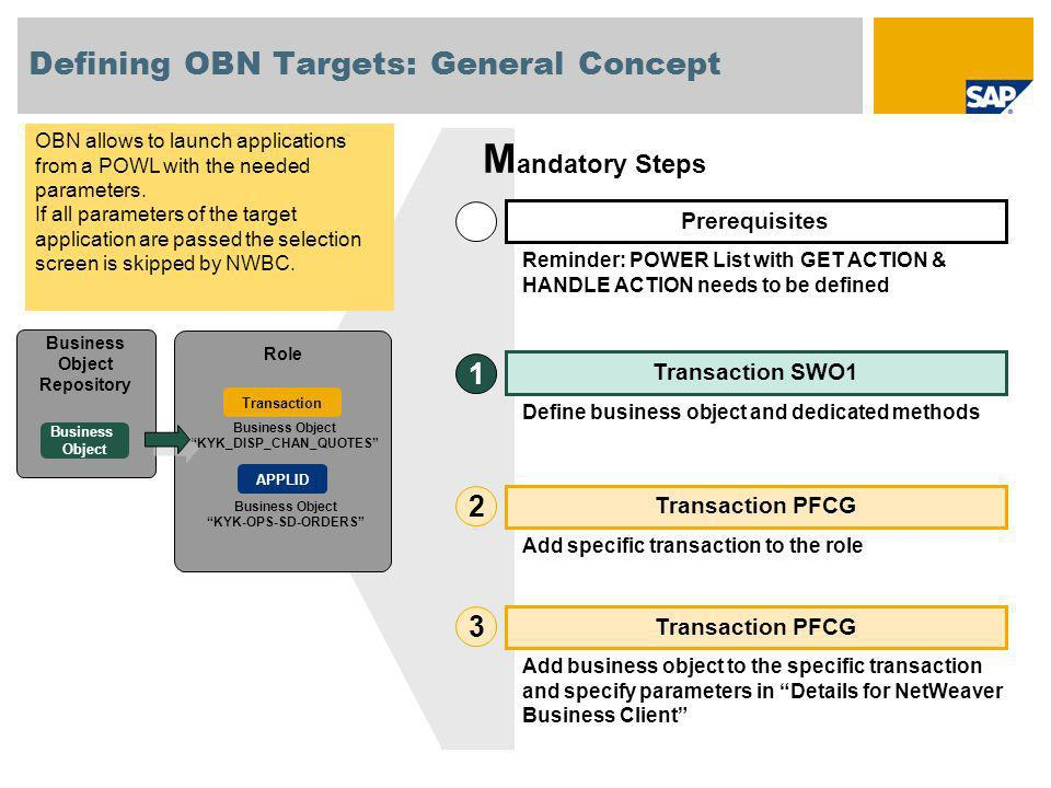 Defining OBN Targets: General Concept Role Transaction Business Object Repository Business Object Business Object KYK_DISP_CHAN_QUOTES APPLID Business