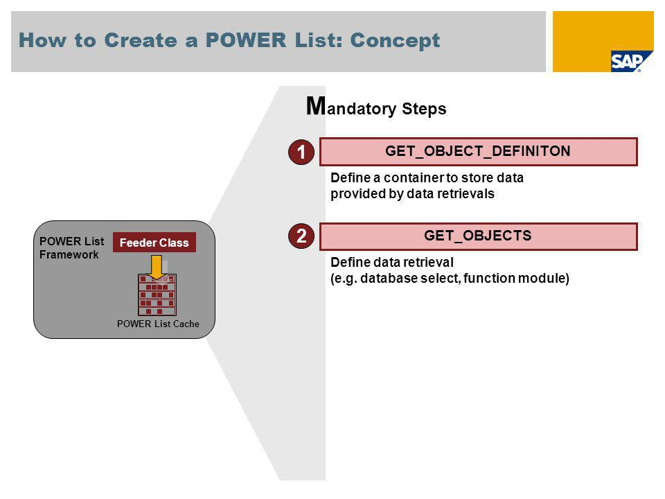 How to Create a POWER List: Concept POWER List Framework Feeder Class POWER List Cache GET_OBJECT_DEFINITON GET_OBJECTS Define a container to store da