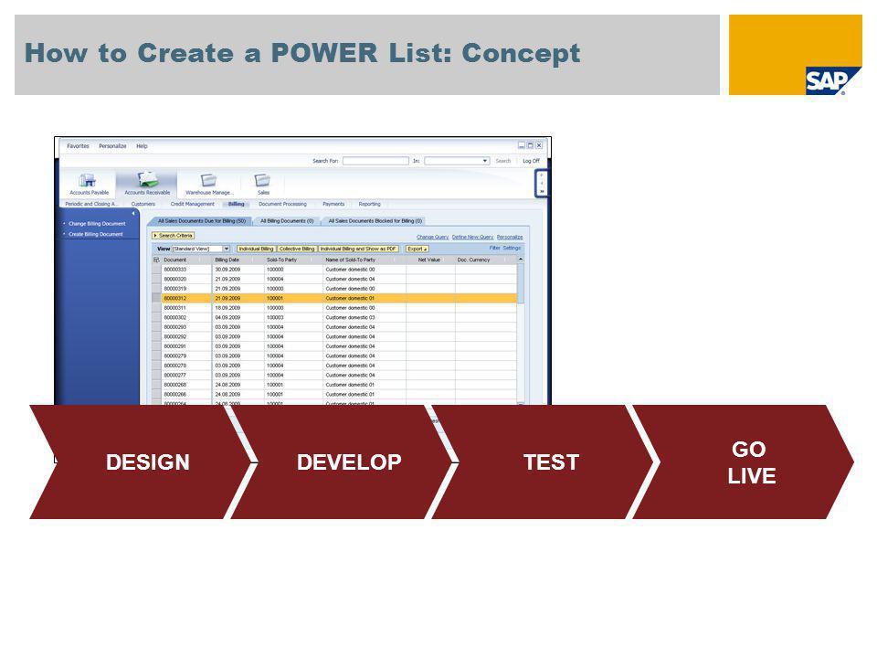 How to Create a POWER List: Concept DESIGNDEVELOPTEST GO LIVE