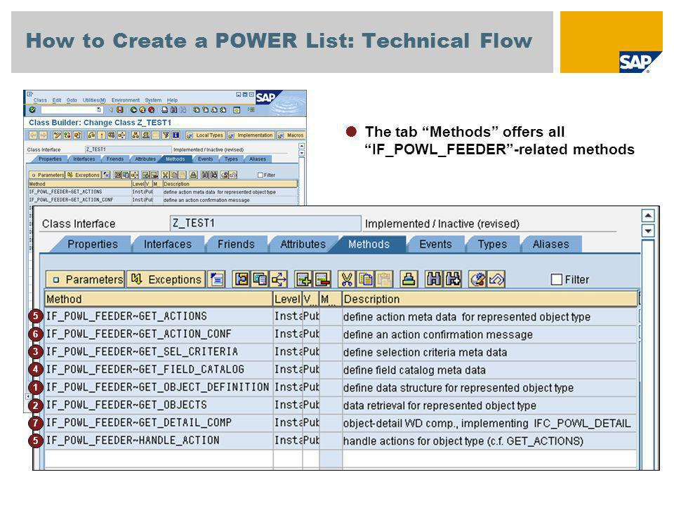 The tab Methods offers all IF_POWL_FEEDER-related methods 1 2 3 4 5 5 6 7