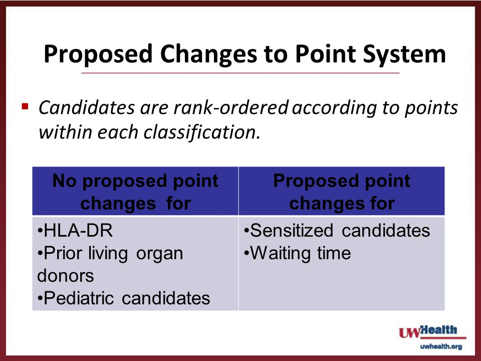 Candidates are rank-ordered according to points within each classification. Proposed Changes to Point System No proposed point changes for Proposed po