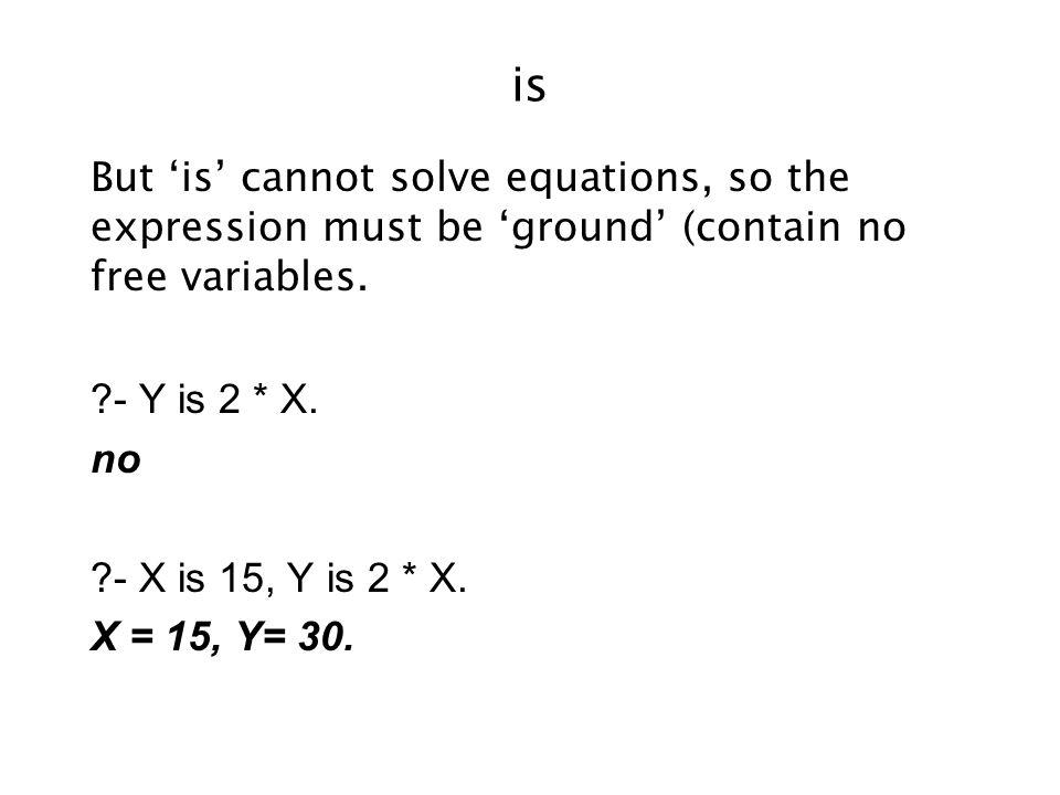 is But is cannot solve equations, so the expression must be ground (contain no free variables.
