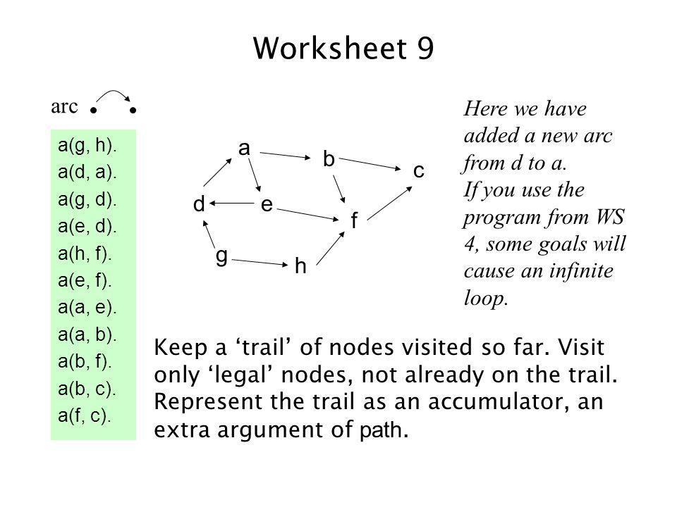 Worksheet 9 a(g, h). a(d, a). a(g, d). a(e, d).
