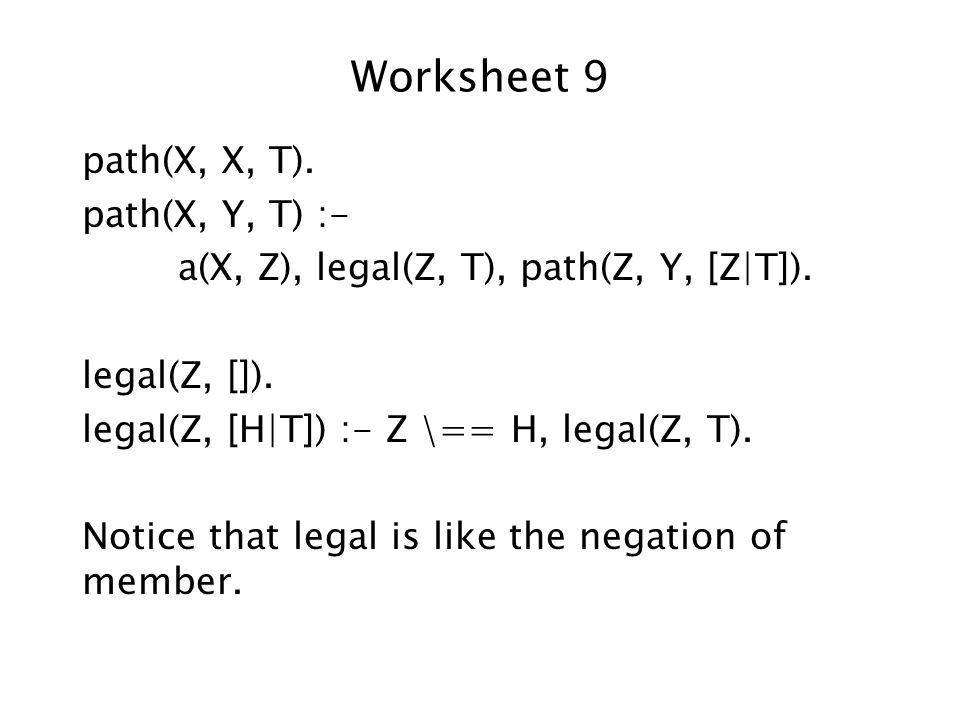Worksheet 9 path(X, X, T). path(X, Y, T) :- a(X, Z), legal(Z, T), path(Z, Y, [Z|T]).