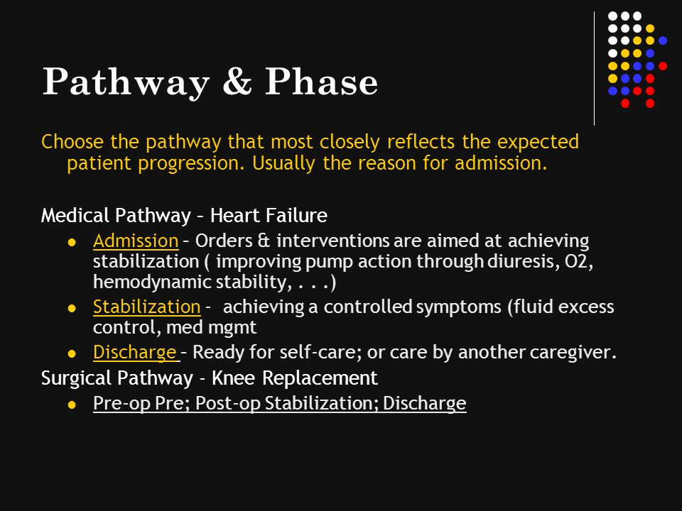 Plan of Care admission documentation ____________________Plan of Care Summary________________________ Pathway: CHF (chart once) Phase: Admission (update prn) Nsg Summary: Pt admitted via ambulance in respiratory distress… Plan Priorities: IV diuretics, fluid restrictions, I&O, reduce anxiety….
