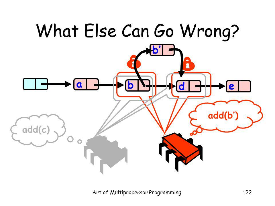 Art of Multiprocessor Programming122 What Else Can Go Wrong b d e a add(c) add(b) b