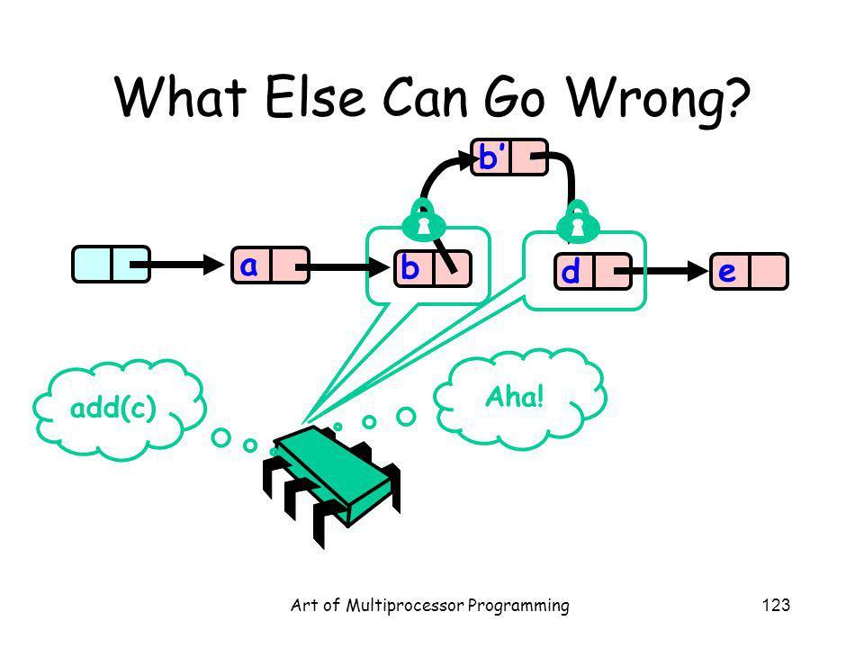 Art of Multiprocessor Programming123 What Else Can Go Wrong? b d e a add(c) b Aha!