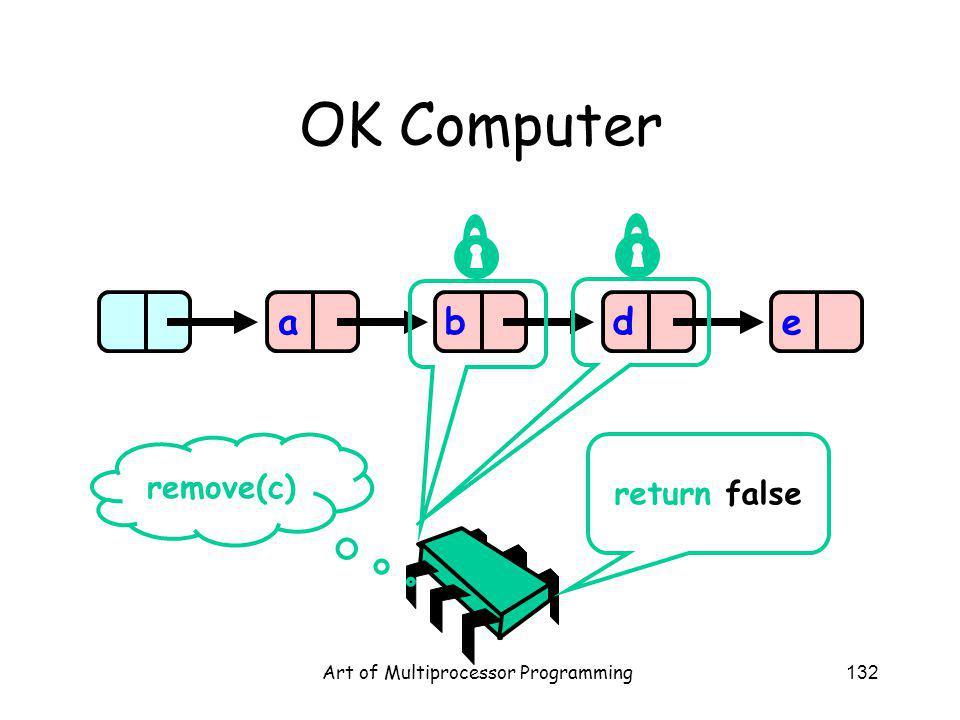 Art of Multiprocessor Programming132 OK Computer abde remove(c) return false