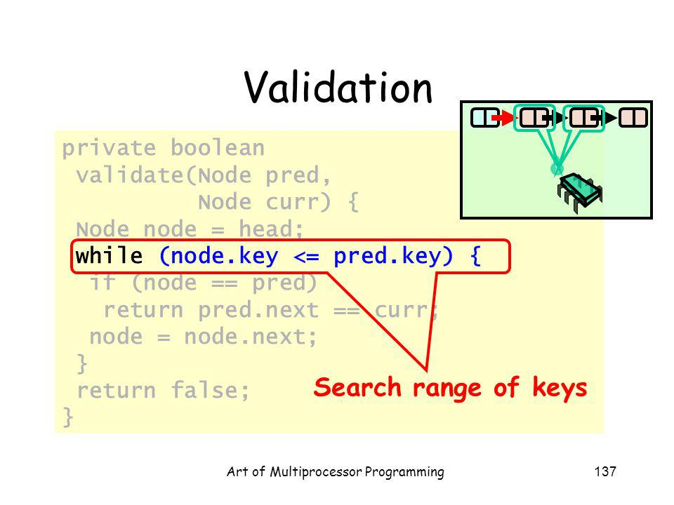 Art of Multiprocessor Programming137 private boolean validate(Node pred, Node curr) { Node node = head; while (node.key <= pred.key) { if (node == pre
