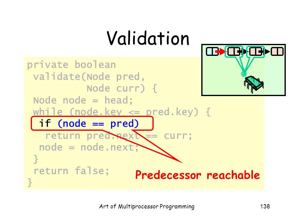 Art of Multiprocessor Programming138 private boolean validate(Node pred, Node curr) { Node node = head; while (node.key <= pred.key) { if (node == pred) return pred.next == curr; node = node.next; } return false; } Validation Predecessor reachable