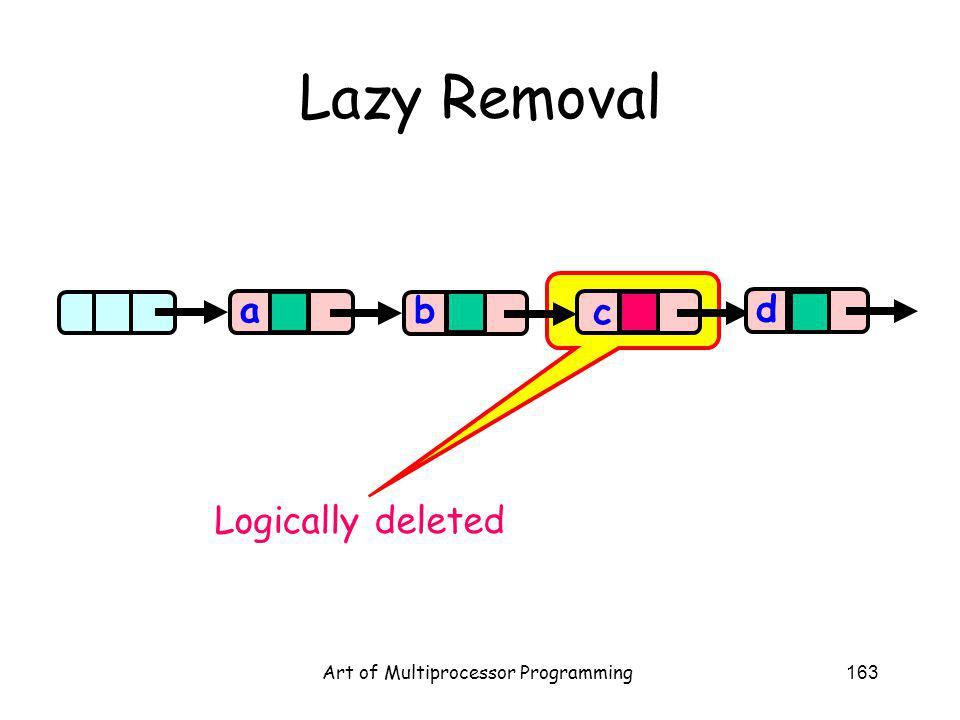 Art of Multiprocessor Programming163 Lazy Removal aa b c d Logically deleted