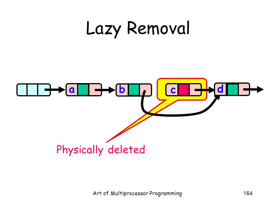 Art of Multiprocessor Programming164 Lazy Removal aa b c d Physically deleted