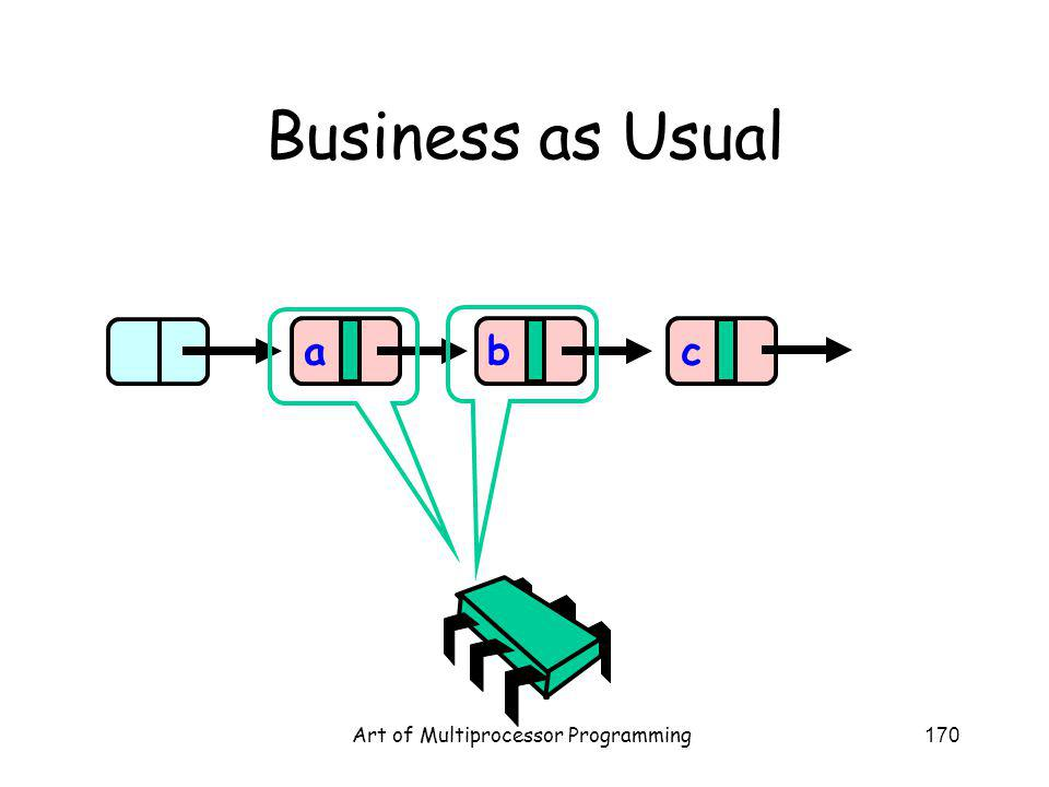 Art of Multiprocessor Programming170 Business as Usual abc