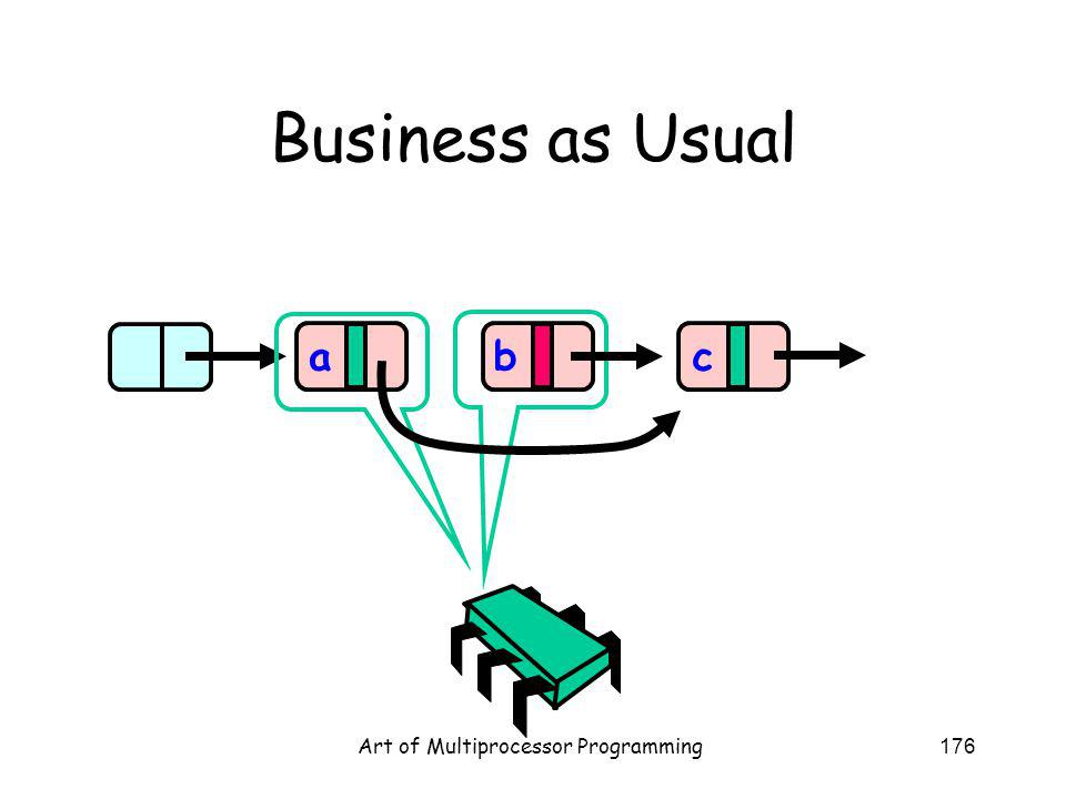 Art of Multiprocessor Programming176 Business as Usual a bc