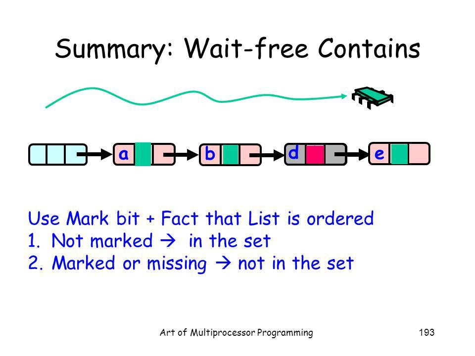 Art of Multiprocessor Programming193 Summary: Wait-free Contains a 0 0 0 a b c 0 e 1 d Use Mark bit + Fact that List is ordered 1.Not marked in the se