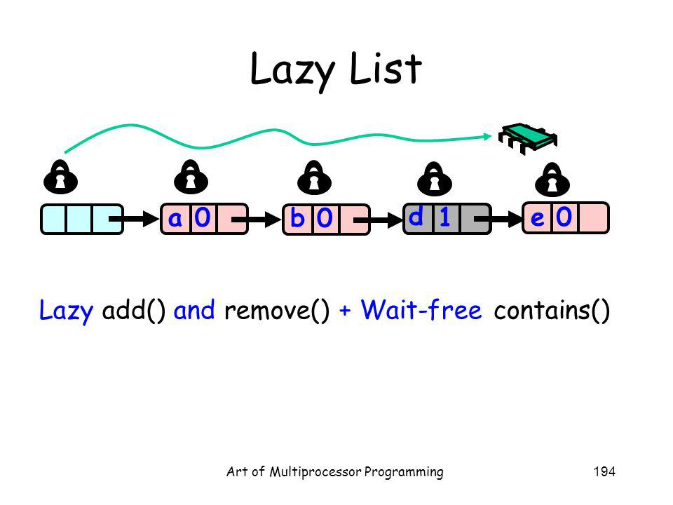 Art of Multiprocessor Programming194 Lazy List a 0 0 0 a b c 0 e 1 d Lazy add() and remove() + Wait-free contains()