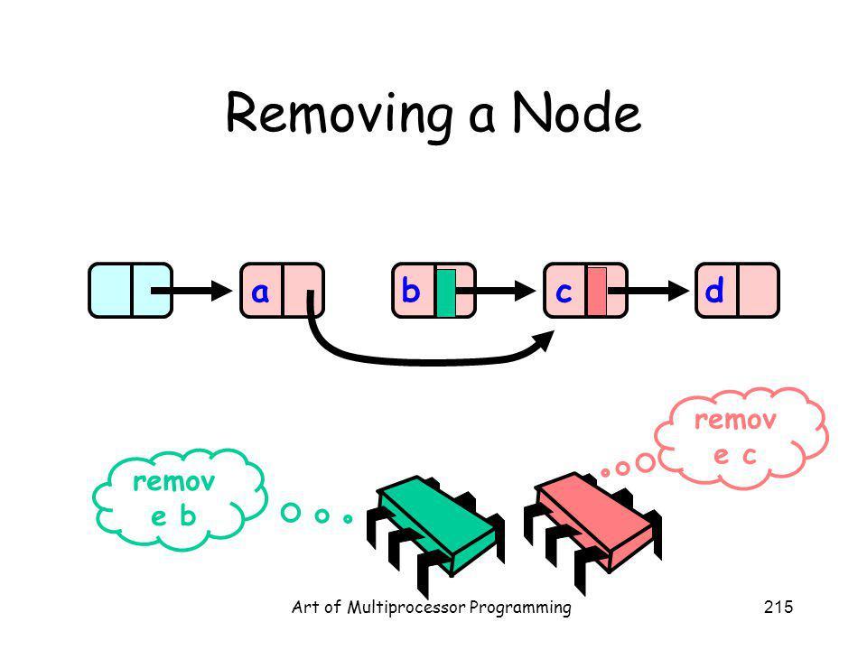 Art of Multiprocessor Programming215 Removing a Node abd remov e b remov e c c