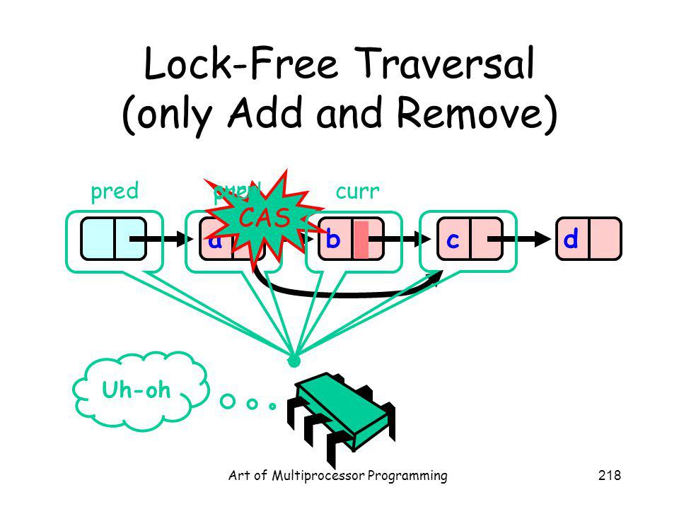 Art of Multiprocessor Programming218 Lock-Free Traversal (only Add and Remove) abcd CAS Uh-oh pred curr pred curr