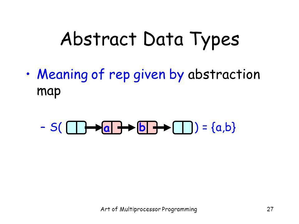 Art of Multiprocessor Programming27 Abstract Data Types Meaning of rep given by abstraction map –S( ) = {a,b} a b