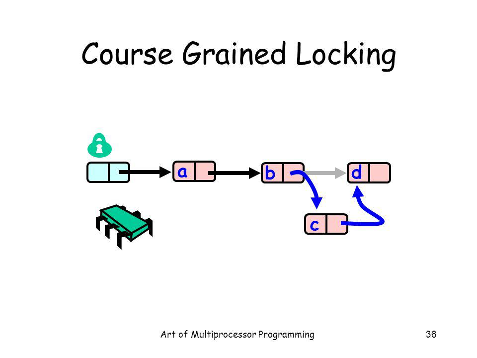 Art of Multiprocessor Programming36 Course Grained Locking a b d c