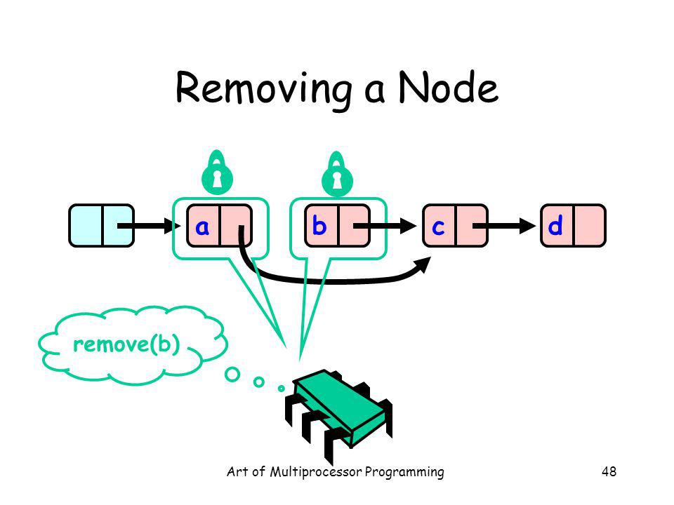 Art of Multiprocessor Programming48 Removing a Node abcd remove(b)