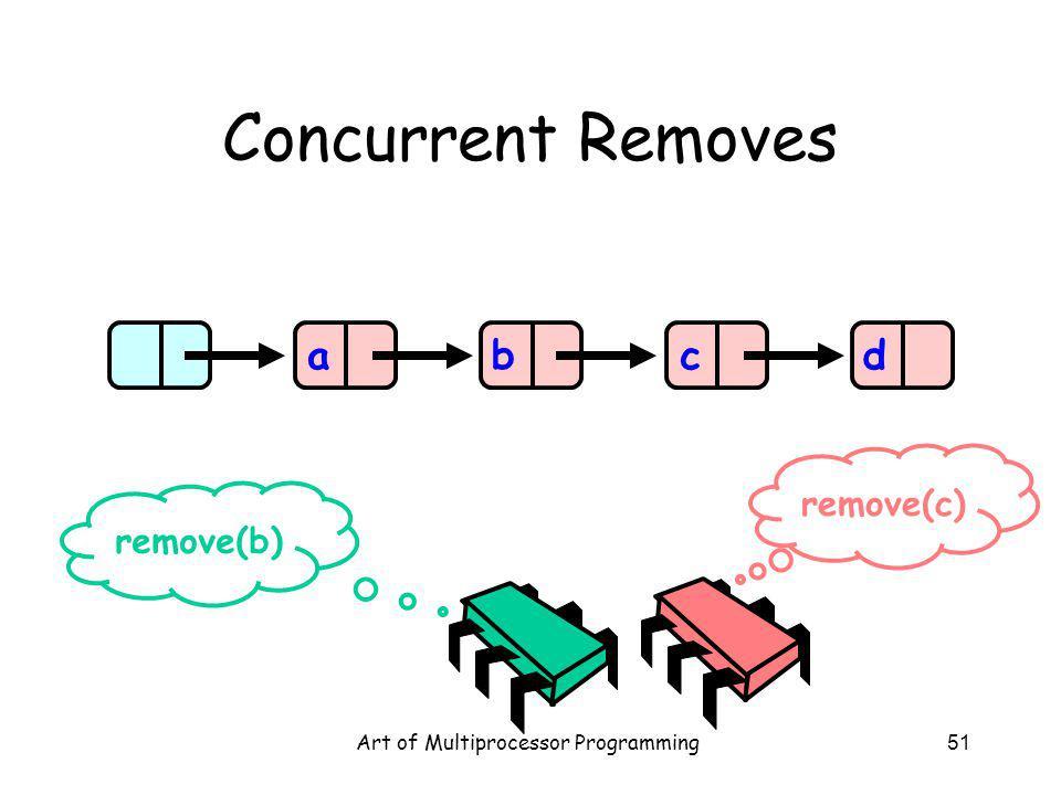 Art of Multiprocessor Programming51 Concurrent Removes abcd remove(c) remove(b)