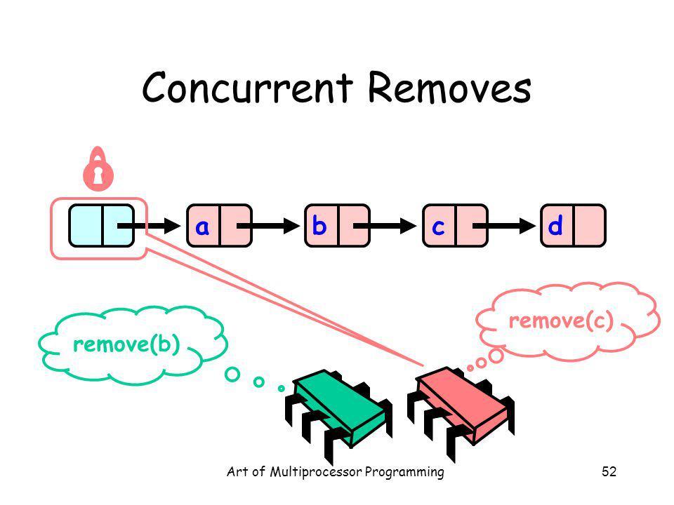 Art of Multiprocessor Programming52 Concurrent Removes abcd remove(b) remove(c)