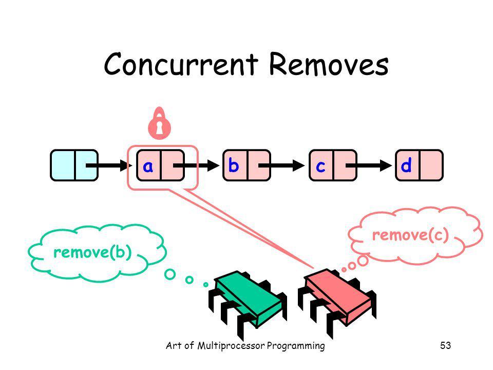 Art of Multiprocessor Programming53 Concurrent Removes abcd remove(b) remove(c)