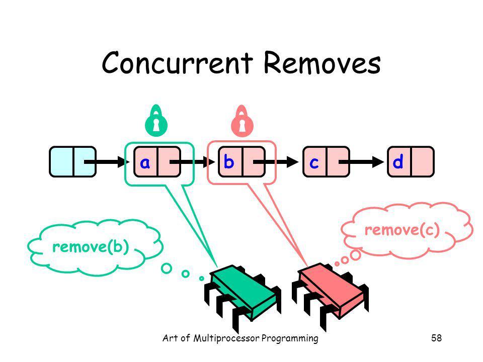 Art of Multiprocessor Programming58 Concurrent Removes abcd remove(b) remove(c)