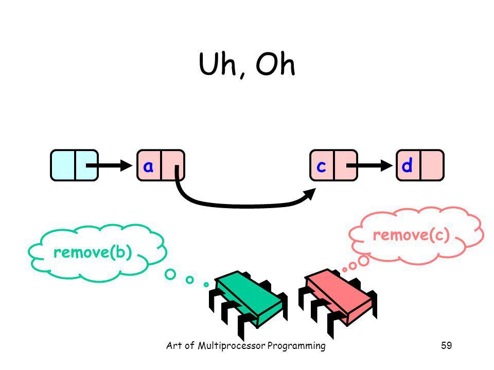 Art of Multiprocessor Programming59 Uh, Oh acd remove(b) remove(c)